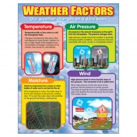 "Weather Factors Learning Chart, 17"" x 22"""