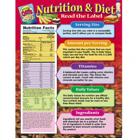 Chart Nutrition & Diet
