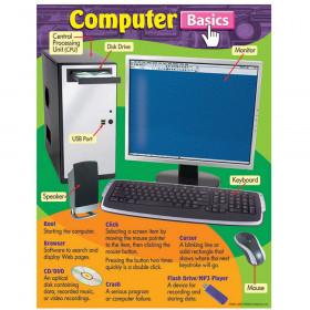 Computer Basics Learning Chart