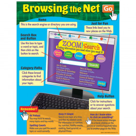 Browsing the Net Learning Chart