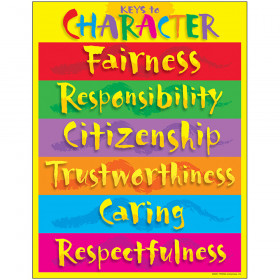 Keys to Character Learning Chart