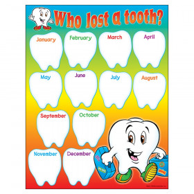 "Who Lost a Tooth? Learning Chart, 17"" x 22"""