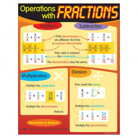 "Operations with Fractions Learning Chart, 17"" x 22"""