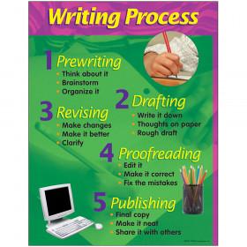 Writing Process Learning Chart
