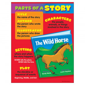 """Parts of a Story Learning Chart, 17"""" x 22"""""""