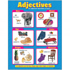 Adjectives Learning Chart