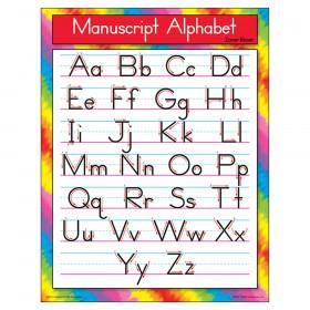 "Manuscript Alphabet Zaner-Bloser Learning Chart, 17"" x 22"""