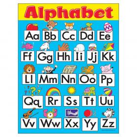 "Alphabet Fun Learning Chart, 17"" x 22"""