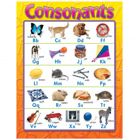 Consonants Learning Chart