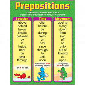 Prepositions Learning Chart