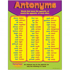 Antonyms Learning Chart