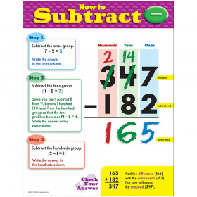 How to Subtract Learning Chart