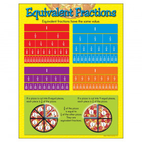 "Equivalent Fractions Learning Chart, 17"" x 22"""