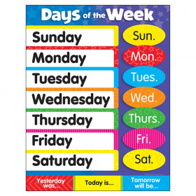 "Days of the Week Stars Learning Chart, 17"" x 22"""