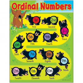 Ordinal Numbers Bears Learning Chart