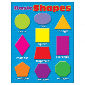 """Basic Shapes Learning Chart, 17"""" x 22"""""""