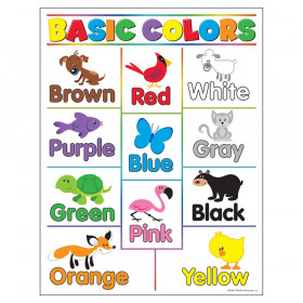 Basic Colors Learning Chart