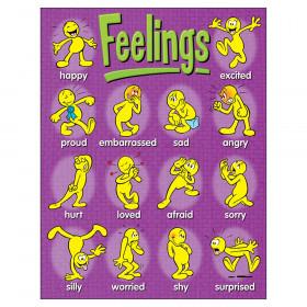 """Feelings Learning Chart, 17"""" x 22"""""""