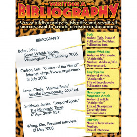 Writing a Bibliography Learning Chart