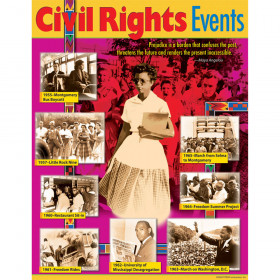 Civil Rights Events Learning Chart