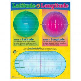 """Latitude and Longitude Learning Chart, 17"""" x 22"""""""