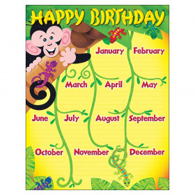 "Monkey and Geckos Birthday Learning Chart, 17"" x 22"""