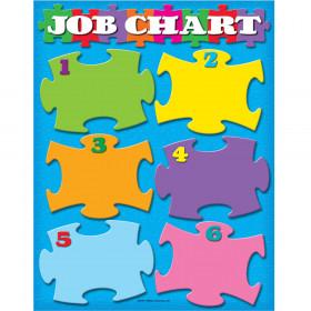 Job Chart Learning Chart