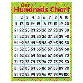 "Our Hundreds Chart Learning Chart, 17"" x 22"""