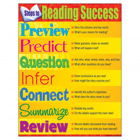 "Steps to Reading Success Learning Chart, 17"" x 22"""