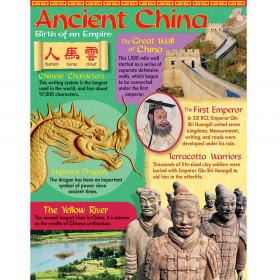 Ancient China Learning Chart