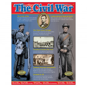 "Civil War Learning Chart, 17"" x 22"""