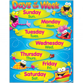 Days of the Week Frog-tastic!® Learning Chart