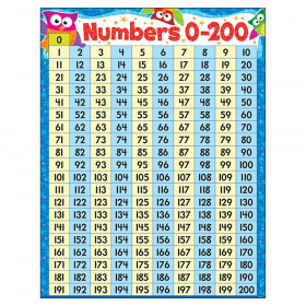 Numbers 0-200 Owl-Stars!® Learning Chart