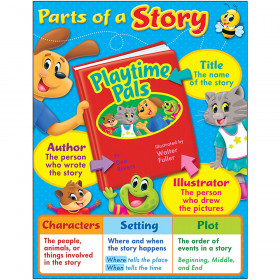 Parts Of A Story Playtime Pals Learning Chart
