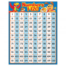 Numbers 1-120 Playtime Pals Learning Chart