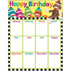 Birthday Sock Monkeys Learning Chart