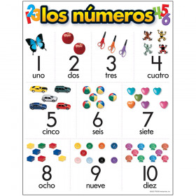 los números (SP) Learning Chart