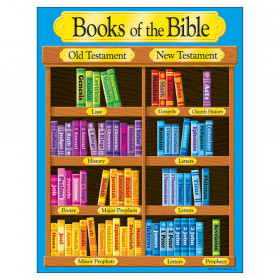 """Books of the Bible Learning Chart, 17"""" x 22"""""""