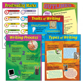Writing Essentials Learning Charts Combo Pack, Set of 5