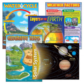 Earth Science Learning Charts Combo Pack, Set of 5