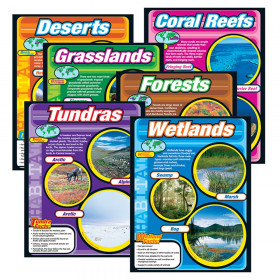 Habitats Learning Charts Combo Pack