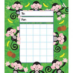 Monkey Mischief® Incentive Pad