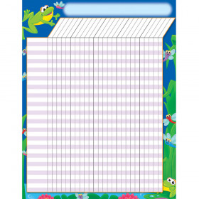 Frogs Incentive Chart – Large