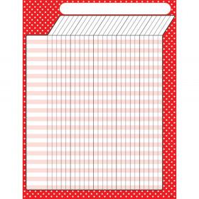 Polka Dots Red Incentive Chart-Large