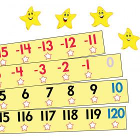Number Line -20 to +120 (EN/SP) Bulletin Board Set