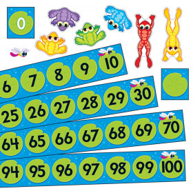 Frog Pond Number Line 0-100 Bulletin Board Set