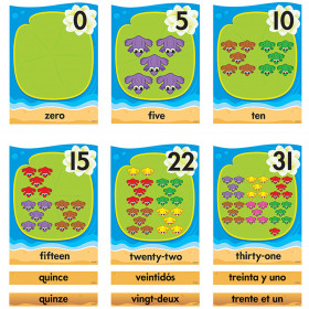 Lily Pad Counting Line 0-31 (EN/SP/FR) Bulletin Board Set
