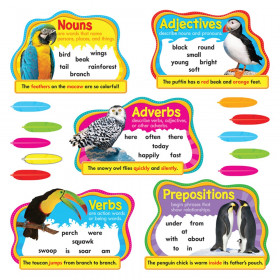Parts of Speech Bulletin Board Set