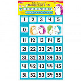 Color Harmony Number Line 0-120 Bulletin Board Set