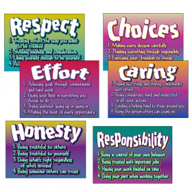 Character Traits ARGUS® Posters Combo Pack